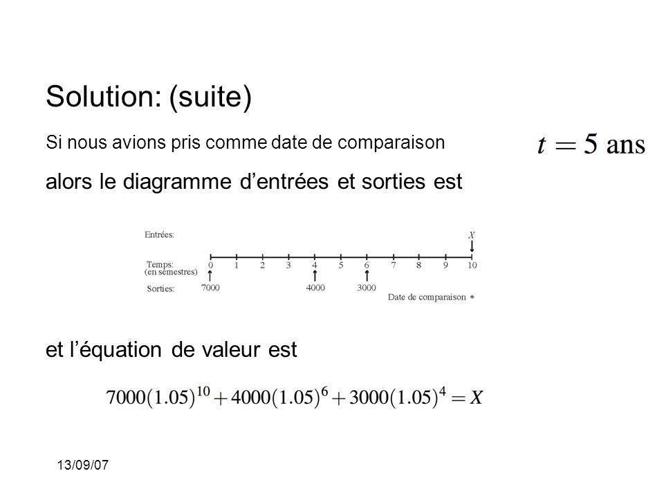 13/09/07 Solution: (suite) Si nous avions pris comme date de comparaison et léquation de valeur est alors le diagramme dentrées et sorties est