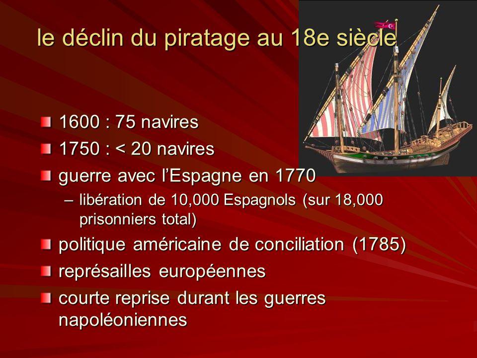 le déclin du piratage au 18e siècle 1600 : 75 navires 1750 : < 20 navires guerre avec lEspagne en 1770 –libération de 10,000 Espagnols (sur 18,000 prisonniers total) politique américaine de conciliation (1785) représailles européennes courte reprise durant les guerres napoléoniennes