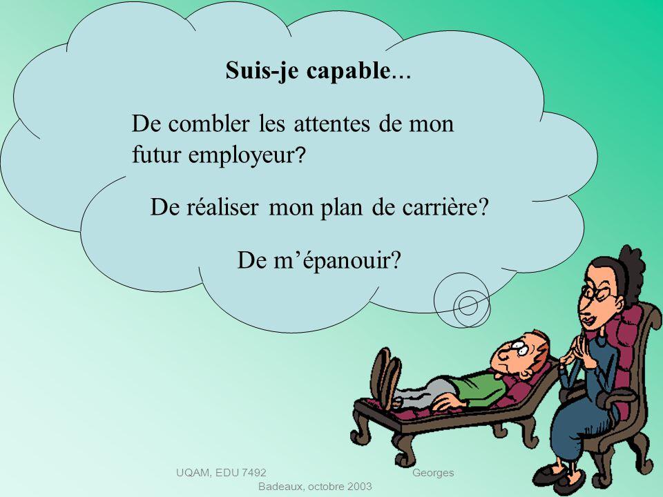 UQAM, EDU 7492 Georges Badeaux, octobre 2003 Suis-je capable … De combler les attentes de mon futur employeur .