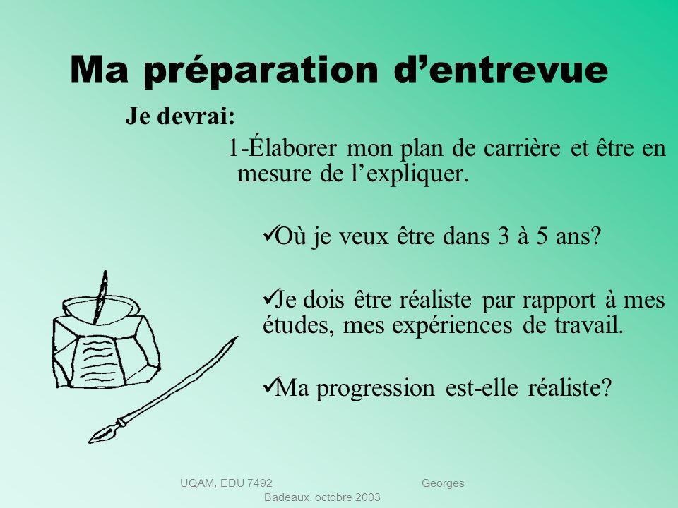 UQAM, EDU 7492 Georges Badeaux, octobre 2003 Suis-je capable … De combler les attentes de mon futur employeur ? De réaliser mon plan de carrière? De m