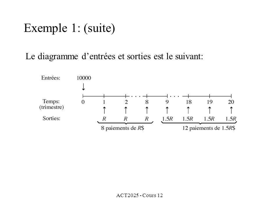 ACT2025 - Cours 12 Le diagramme dentrées et sorties est le suivant: Exemple 1: (suite)
