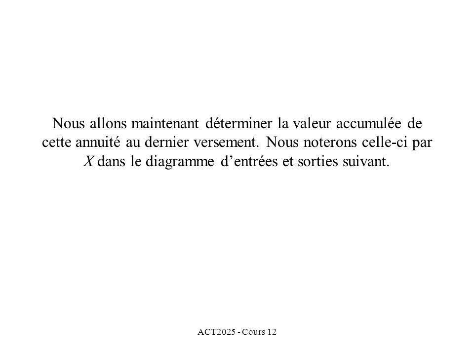 ACT2025 - Cours 12 Nous allons maintenant déterminer la valeur accumulée de cette annuité au dernier versement. Nous noterons celle-ci par X dans le d