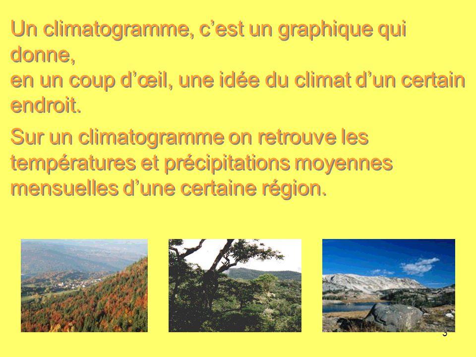 3 Un climatogramme, cest un graphique qui donne, en un coup dœil, une idée du climat dun certain endroit. Un climatogramme, cest un graphique qui donn