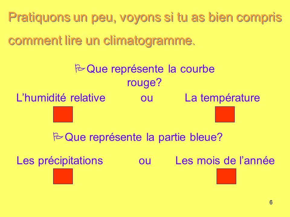 6 Pratiquons un peu, voyons si tu as bien compris comment lire un climatogramme. Pratiquons un peu, voyons si tu as bien compris comment lire un clima