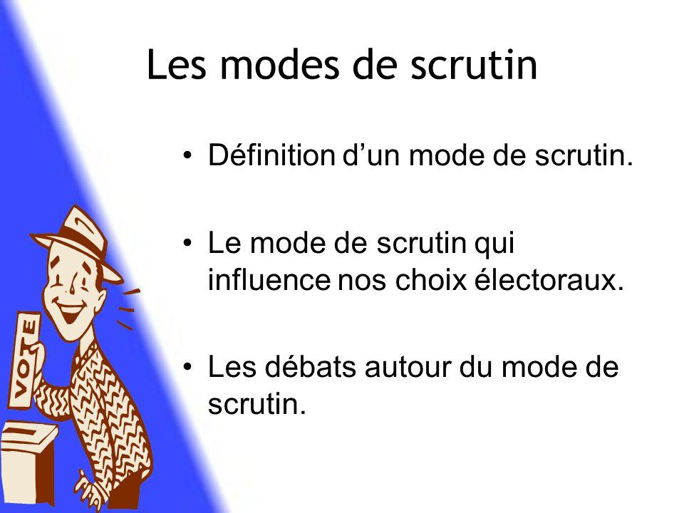 Les modes de scrutin Définition dun mode de scrutin. Le mode de scrutin qui influence nos choix électoraux. Les débats autour du mode de scrutin.