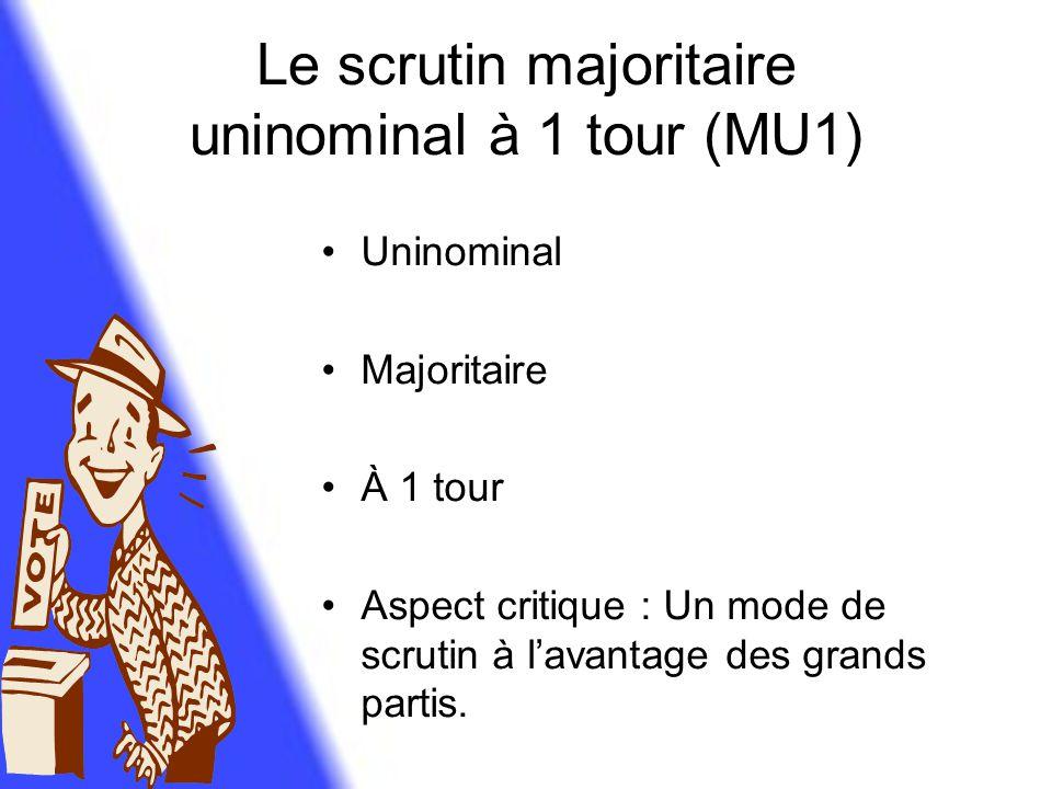 Le scrutin majoritaire uninominal à 1 tour (MU1) Uninominal Majoritaire À 1 tour Aspect critique : Un mode de scrutin à lavantage des grands partis.
