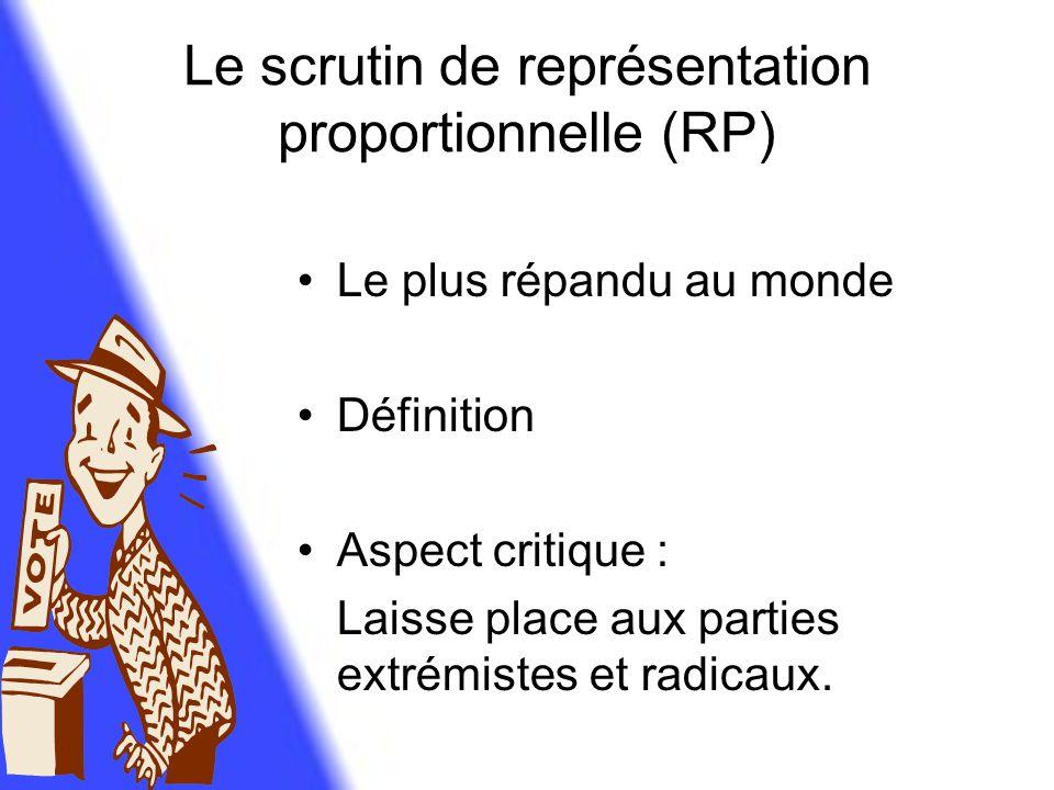 Le scrutin de représentation proportionnelle (RP) Le plus répandu au monde Définition Aspect critique : Laisse place aux parties extrémistes et radica