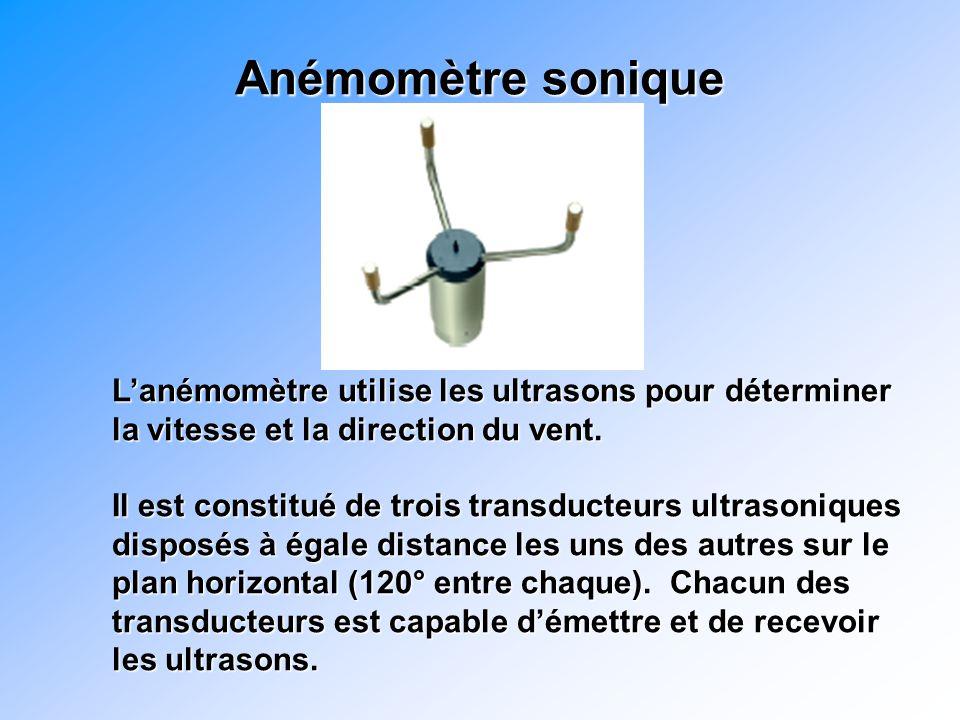 Anémomètre sonique Lanémomètre utilise les ultrasons pour déterminer la vitesse et la direction du vent.