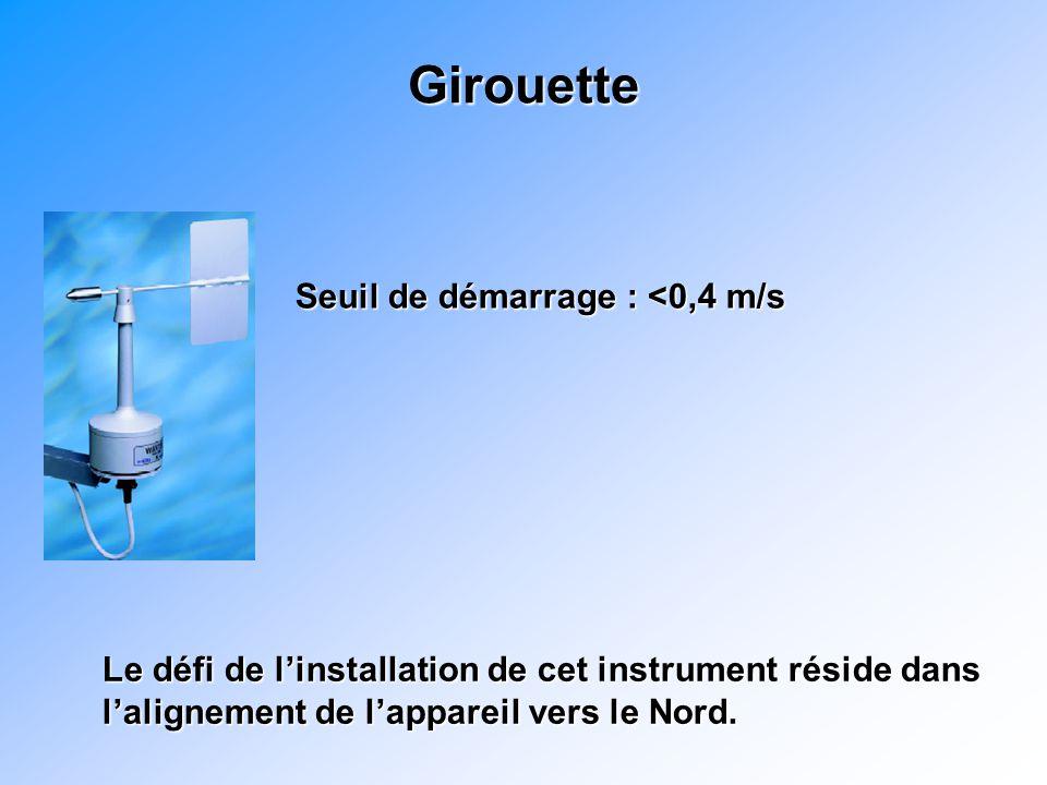 Girouette Seuil de démarrage : <0,4 m/s Le défi de linstallation de cet instrument réside dans lalignement de lappareil vers le Nord.
