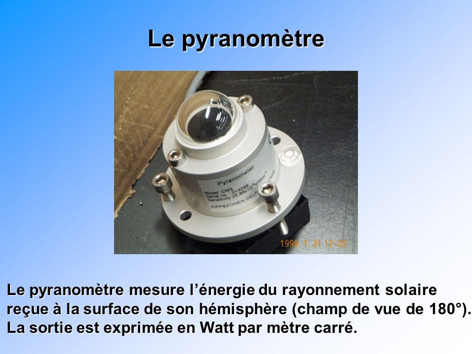 Le pyranomètre Le pyranomètre mesure lénergie du rayonnement solaire reçue à la surface de son hémisphère (champ de vue de 180°).