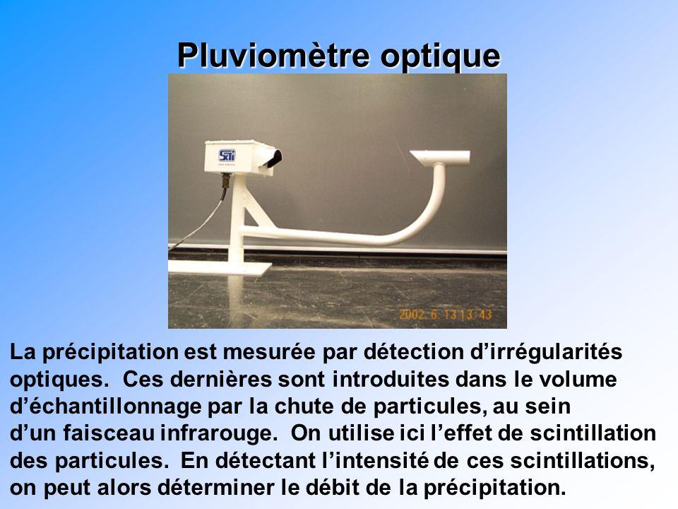 Pluviomètre optique La précipitation est mesurée par détection dirrégularités optiques.