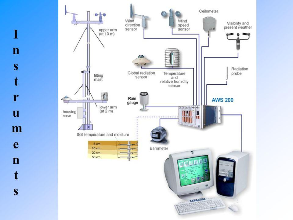 Mesure de champ électrique atmosphérique La théorie et les applications relatives au champ électrique terrestre sont basées sur les lois de lélectromagnétisme.