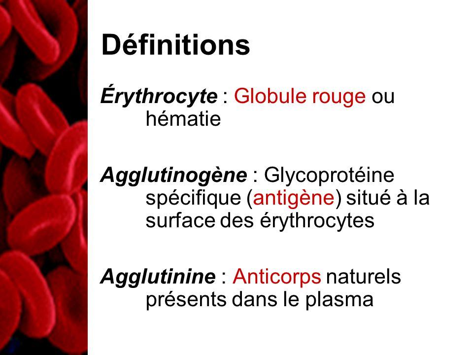 Définitions Érythrocyte : Globule rouge ou hématie Agglutinogène : Glycoprotéine spécifique (antigène) situé à la surface des érythrocytes Agglutinine : Anticorps naturels présents dans le plasma