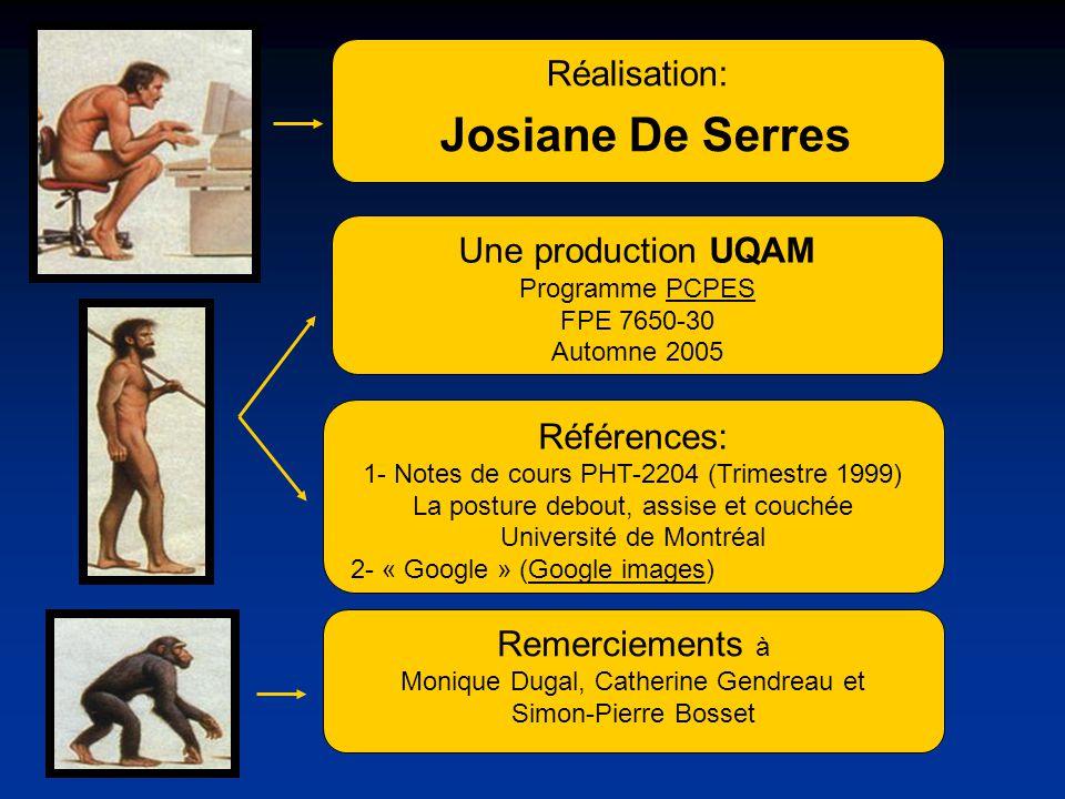 Réalisation: Josiane De Serres Une production UQAM Programme PCPESPCPES FPE 7650-30 Automne 2005 Références: 1- Notes de cours PHT-2204 (Trimestre 199