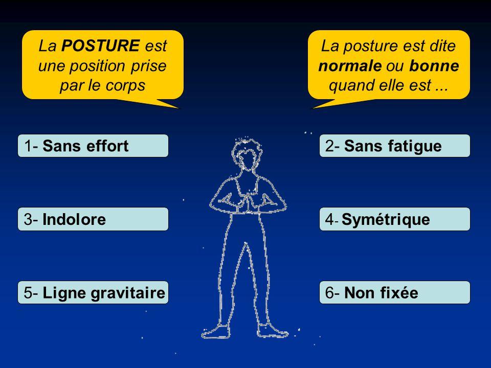 1- Sans effort2- Sans fatigue 3- Indolore4 - Symétrique 5- Ligne gravitaire6- Non fixée La POSTURE est une position prise par le corps La posture est dite normale ou bonne quand elle est...