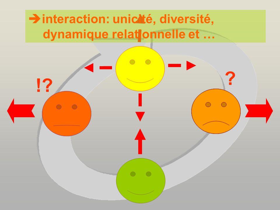 inter-liaison: psychique, physique, sens originel de la collectivité de lespèce humaine