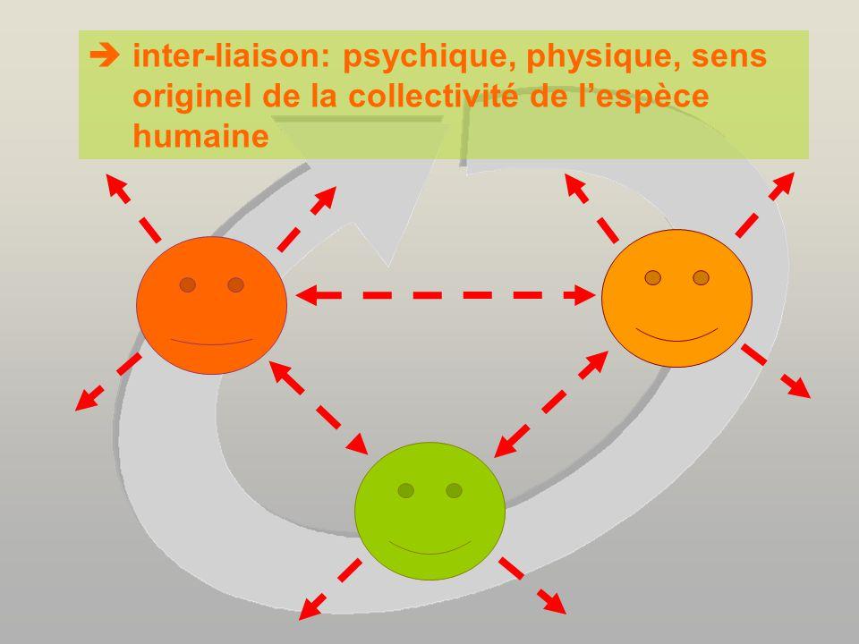 Sur quels niveaux de perception lapproche holistique se base-t-elle.