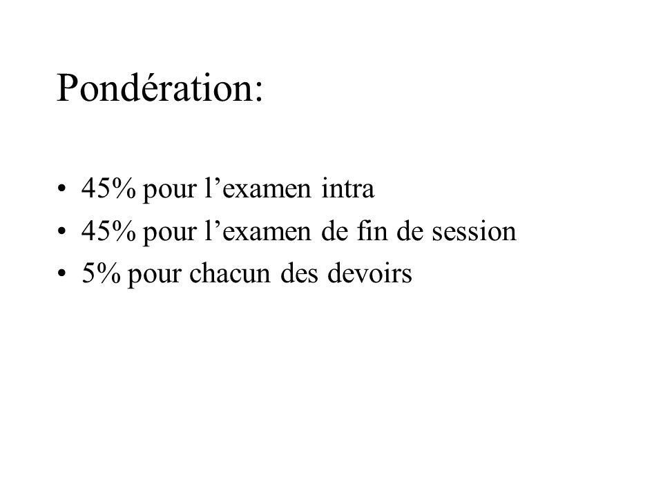 Pondération: 45% pour lexamen intra 45% pour lexamen de fin de session 5% pour chacun des devoirs