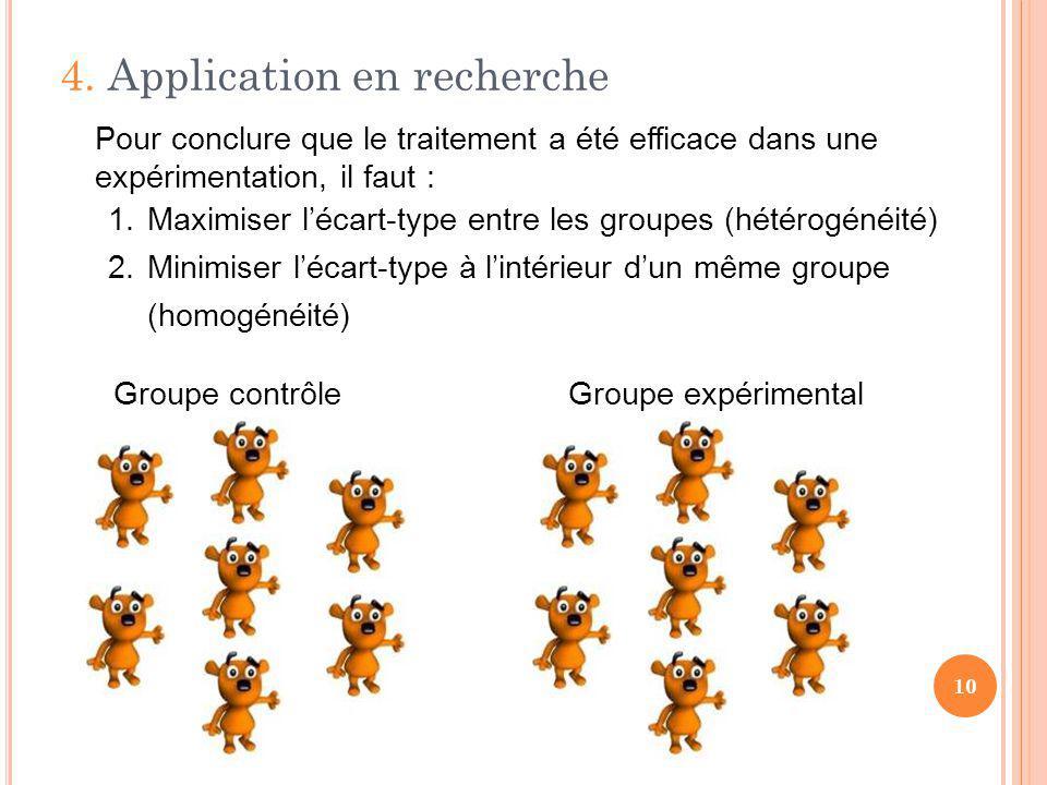 4. Application en recherche 10 Pour conclure que le traitement a été efficace dans une expérimentation, il faut : 1.Maximiser lécart-type entre les gr