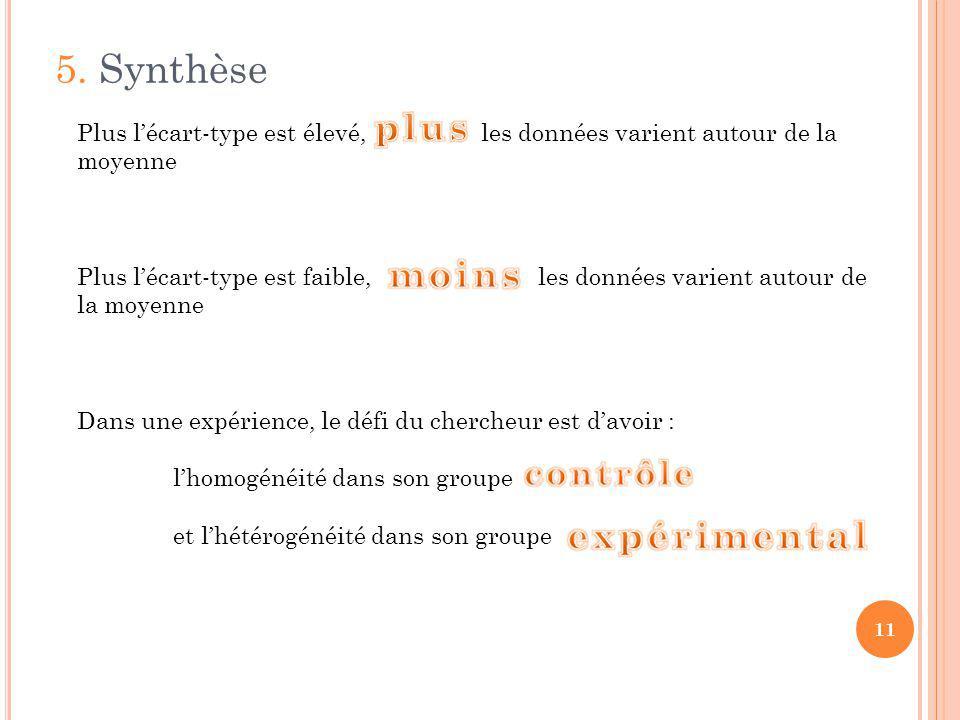5. Synthèse 11 Plus lécart-type est élevé, les données varient autour de la moyenne Plus lécart-type est faible, les données varient autour de la moye