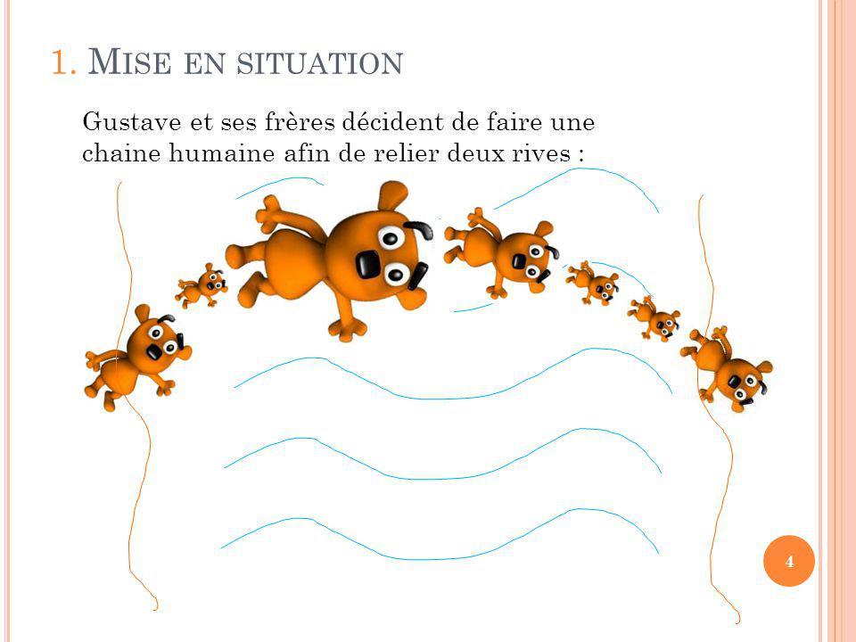 1. M ISE EN SITUATION 4 Gustave et ses frères décident de faire une chaine humaine afin de relier deux rives :