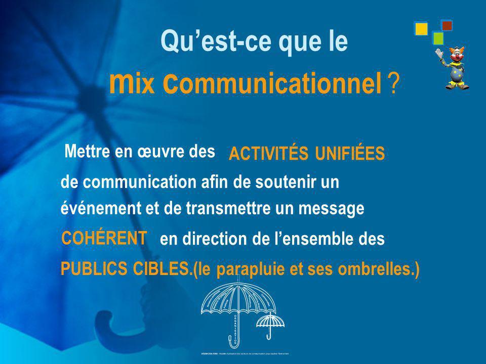 3 Définition 3 Cibles 3 Composantes … le c irque communicationnel ?