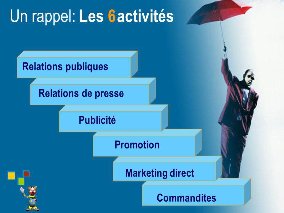 Clients Personnel Actionnaires Société Fournisseurs Partenaires Les Publics cibles du mix communicationnel