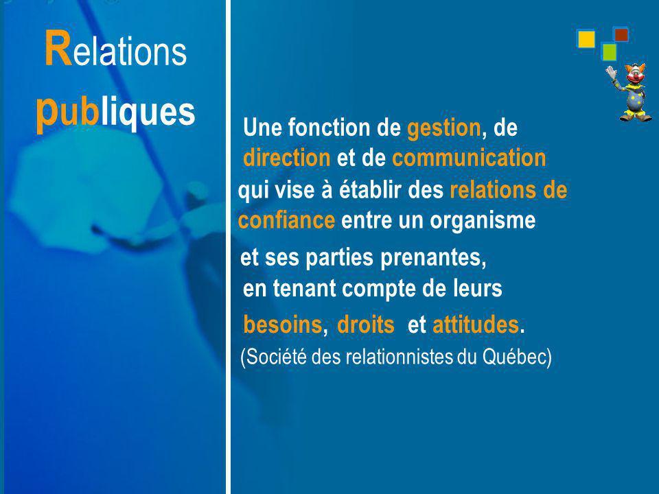 Commandites Marketing direct PromotionPublicitéRelations de presseRelations publiques Un rappel: Les 6 activités