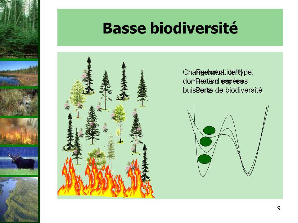 9 Basse biodiversité Perturbation!!.