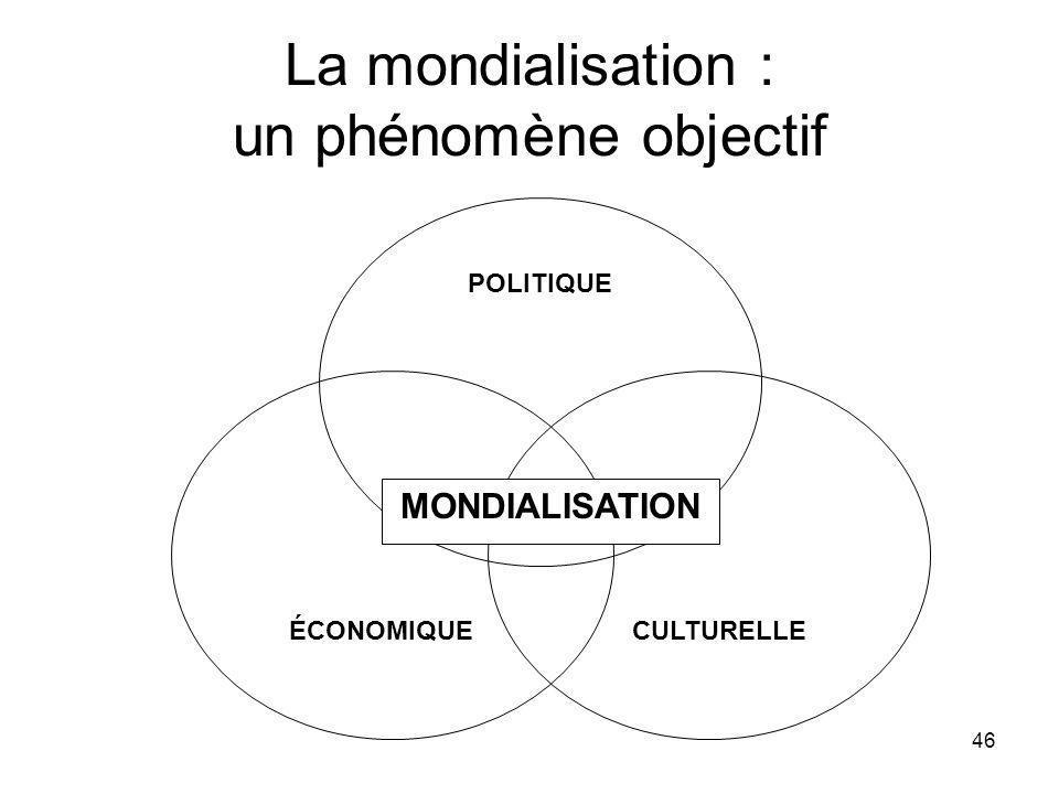 46 La mondialisation : un phénomène objectif POLITIQUE ÉCONOMIQUECULTURELLE MONDIALISATION