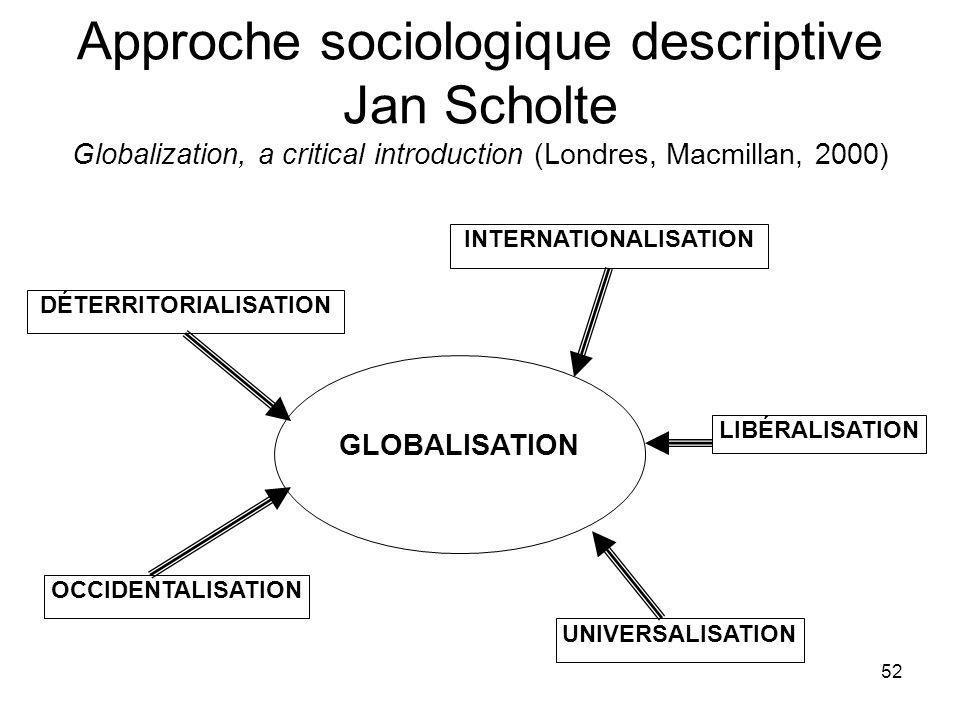 52 Approche sociologique descriptive Jan Scholte Globalization, a critical introduction (Londres, Macmillan, 2000) GLOBALISATION INTERNATIONALISATION OCCIDENTALISATION UNIVERSALISATION DÉTERRITORIALISATION LIBÉRALISATION