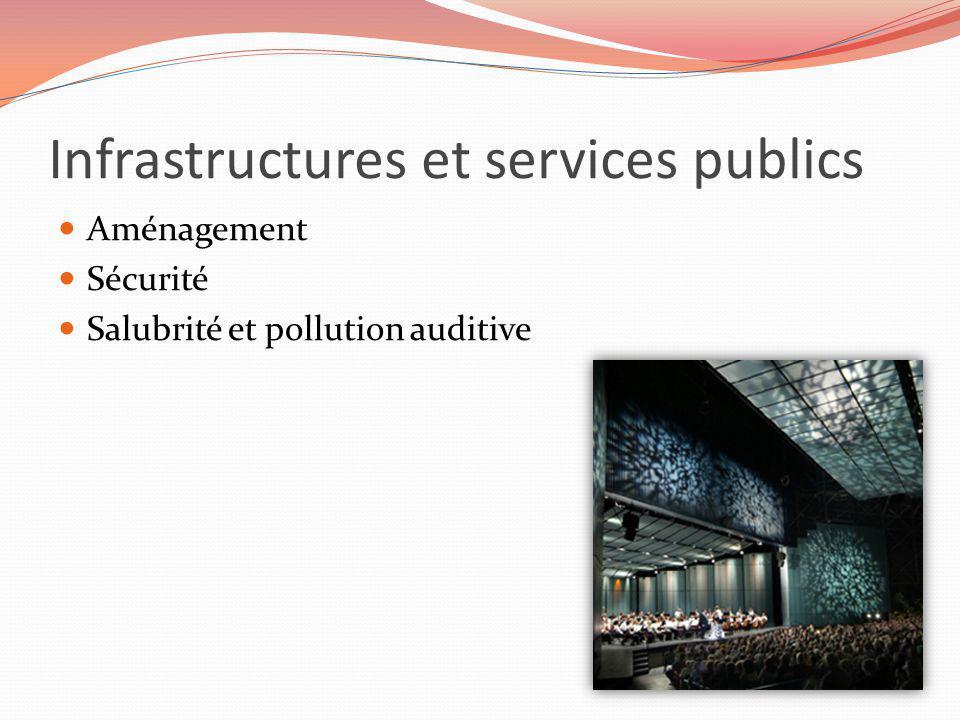 Infrastructures et services publics Aménagement Sécurité Salubrité et pollution auditive
