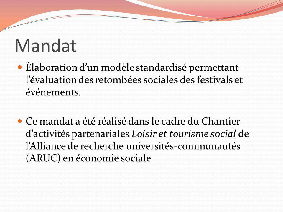 Les objectifs Les objectifs sont : Contribuer à améliorer les retombées sociales des festivals Considérer la dimension sociale dans lévaluation dun festival