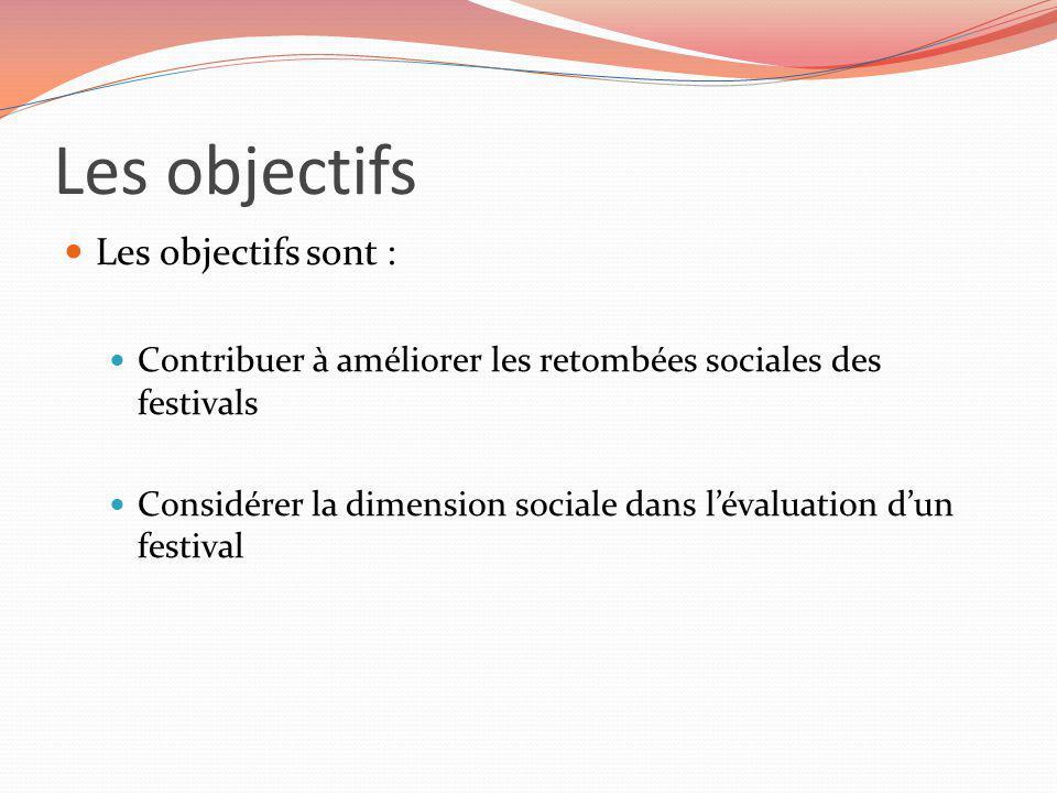En conclusion Formule qui repose sur lauto-déclaration documentée Une question demeure : comment établir une cote dappréciation des retombées sociales.