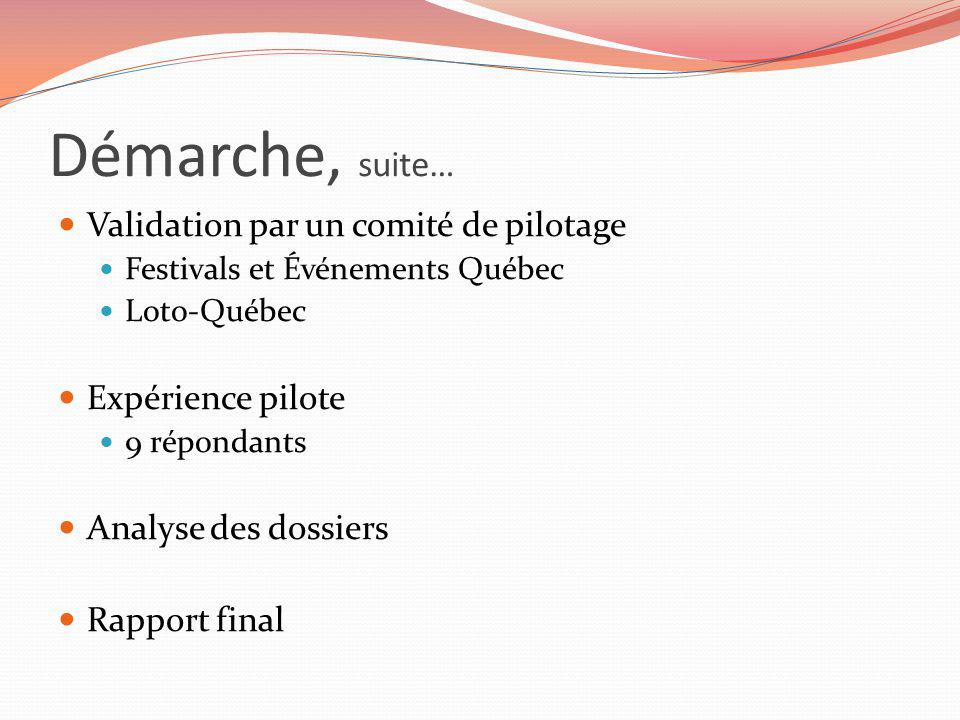 Démarche, suite… Validation par un comité de pilotage Festivals et Événements Québec Loto-Québec Expérience pilote 9 répondants Analyse des dossiers Rapport final