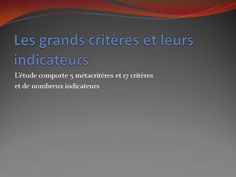 Participation citoyenne Fréquentation Bénévolat Cohésion sociale Gestion démocratique
