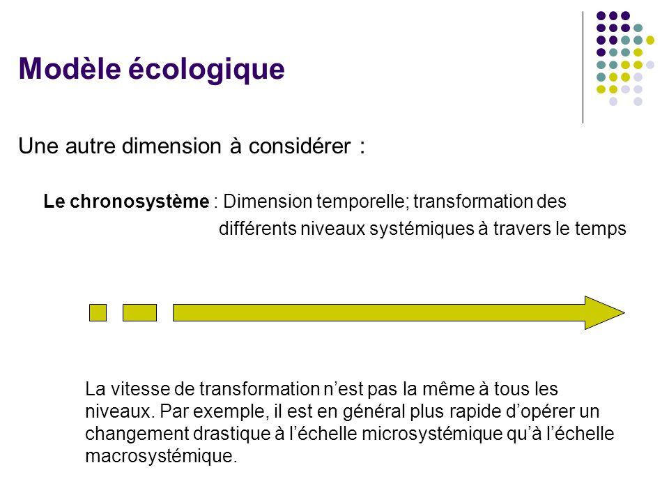 Une autre dimension à considérer : Le chronosystème : Dimension temporelle; transformation des différents niveaux systémiques à travers le temps La vi