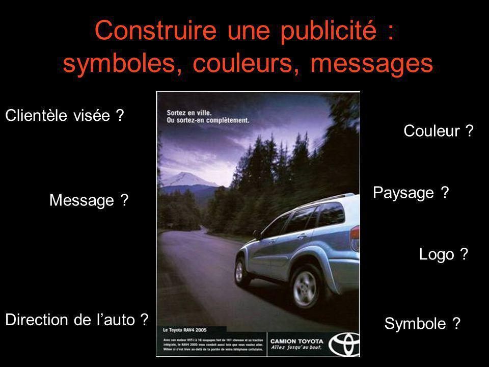 Construire une publicité : symboles, couleurs, messages Clientèle visée ? Direction de lauto ? Message ? Couleur ? Paysage ? Logo ? Symbole ?