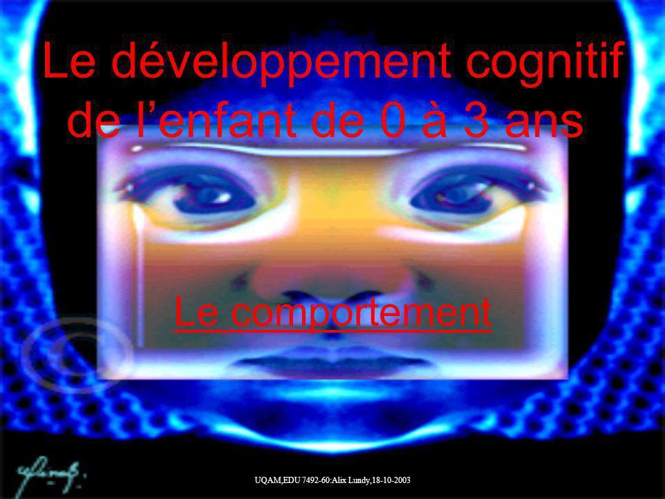 UQAM,EDU 7492-60:Alix Lundy,18-10-2003 Le développement cognitif de lenfant de 0 à 3 ans. Le comportement