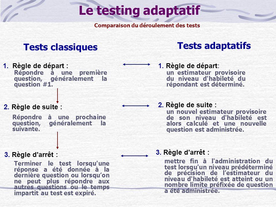 Comparaison du déroulement des tests Terminer le test lorsqu une réponse a été donnée à la dernière question ou lorsquon ne peut plus répondre aux autres questions ou le temps impartit au test est expiré.