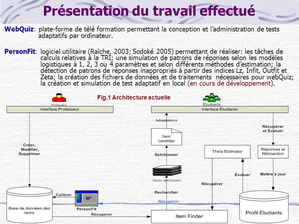 Présentation du travail effectué WebQuiz: plate-forme de télé formation permettant la conception et ladministration de tests adaptatifs par ordinateur.