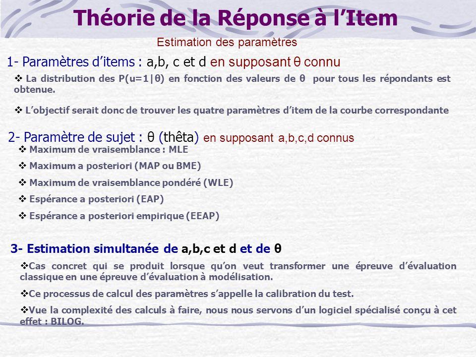 1- Paramètres ditems : a,b, c et d en supposant θ connu 2- Paramètre de sujet : θ (thêta) en supposant a,b,c,d connus Maximum de vraisemblance : MLE Maximum a posteriori (MAP ou BME) Maximum de vraisemblance pondéré (WLE) Espérance a posteriori (EAP) Espérance a posteriori empirique (EEAP) Cas concret qui se produit lorsque quon veut transformer une épreuve dévaluation classique en une épreuve dévaluation à modélisation.