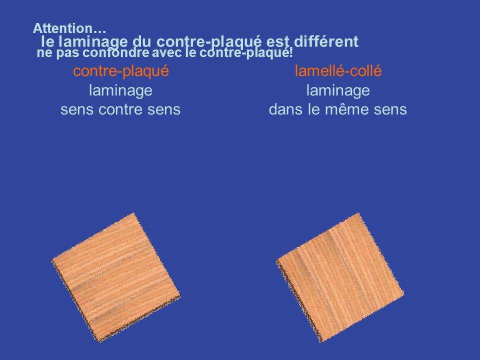 Attention… ne pas confondre avec le contre-plaqué! le laminage du contre-plaqué est différent contre-plaqué laminage sens contre sens lamellé-collé la