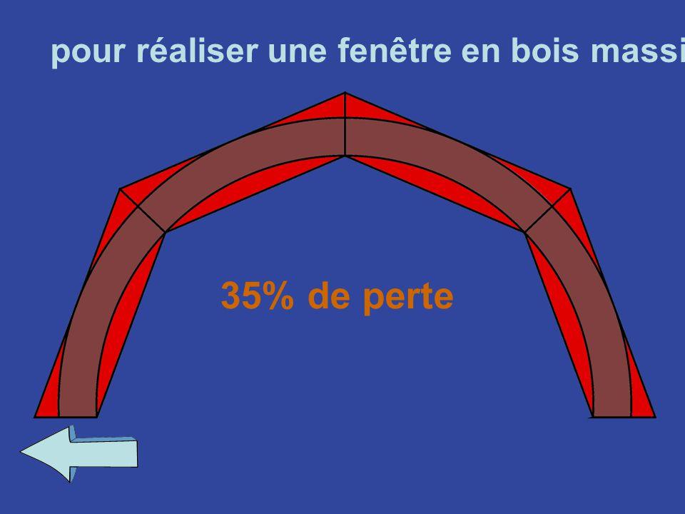 35% de perte pour réaliser une fenêtre en bois massif
