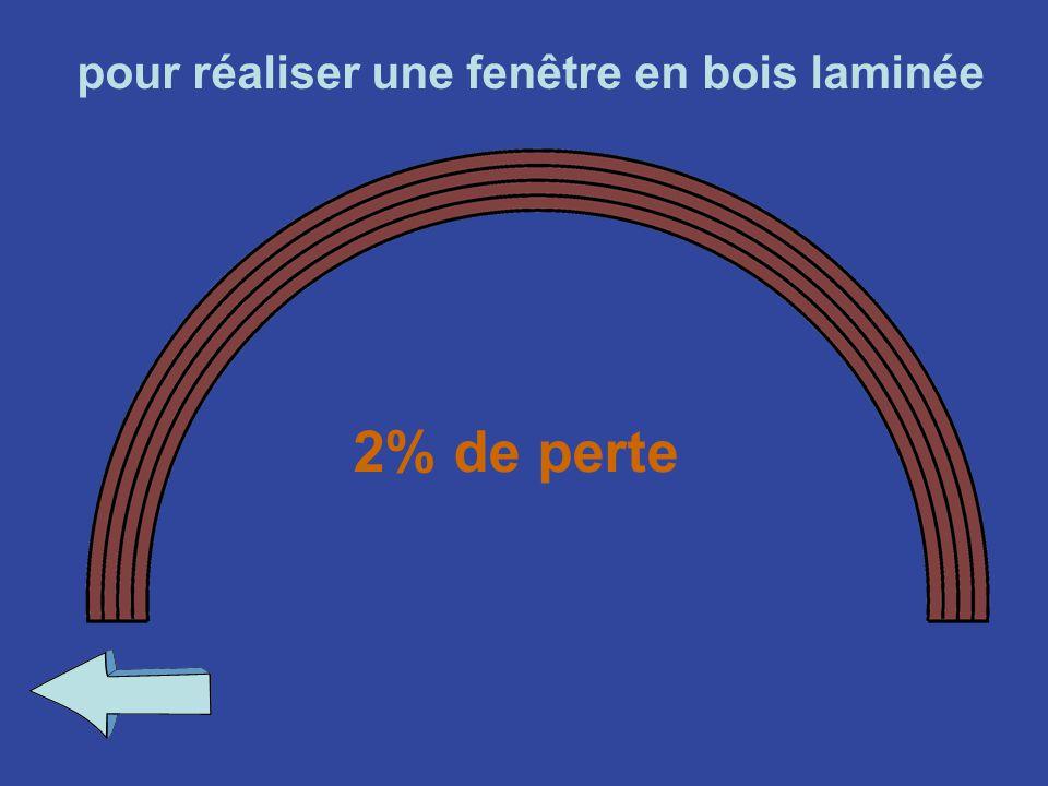 pour réaliser une fenêtre en bois laminée 2% de perte