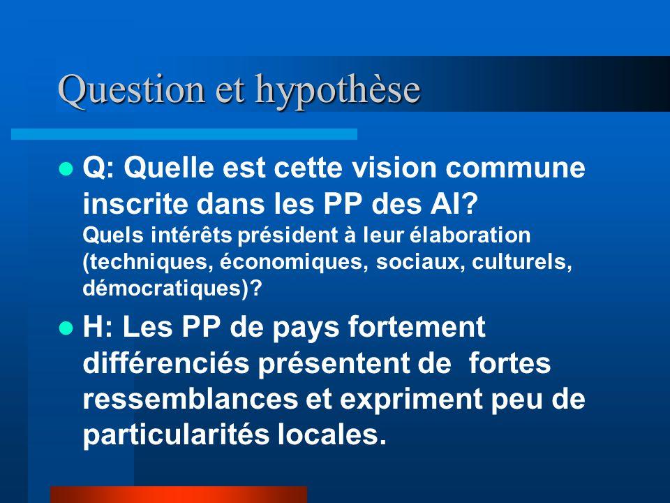 Question et hypothèse Q: Quelle est cette vision commune inscrite dans les PP des AI.
