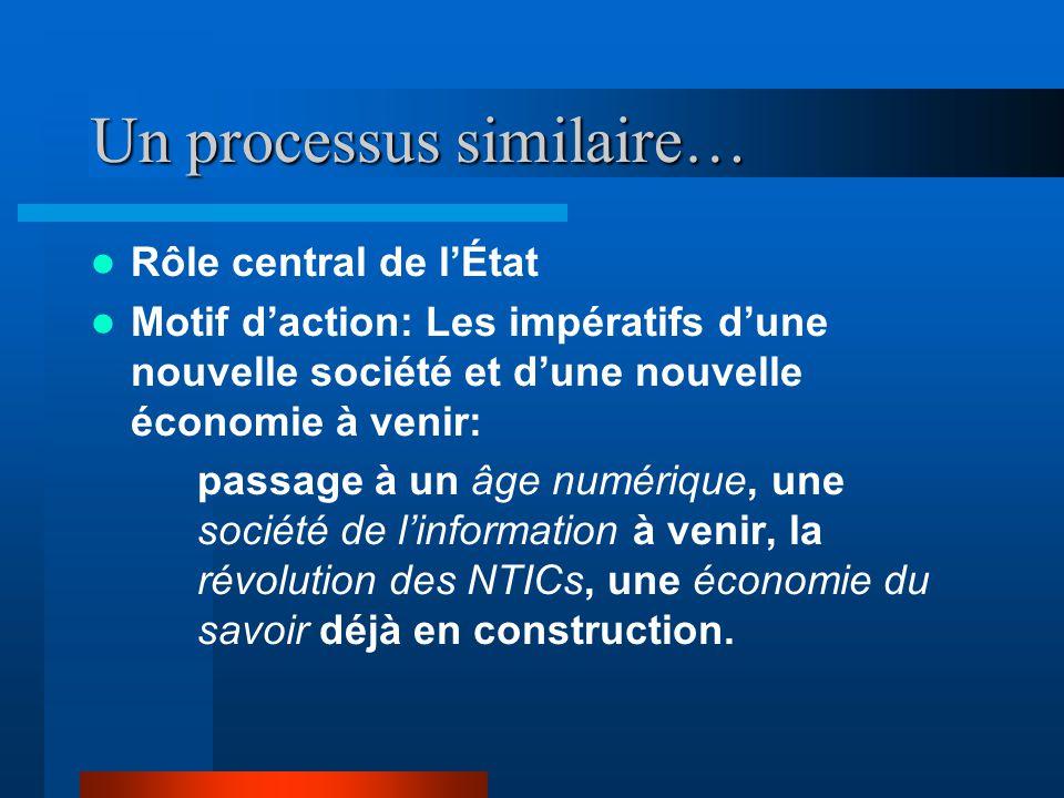 Un processus similaire… Rôle central de lÉtat Motif daction: Les impératifs dune nouvelle société et dune nouvelle économie à venir: passage à un âge numérique, une société de linformation à venir, la révolution des NTICs, une économie du savoir déjà en construction.