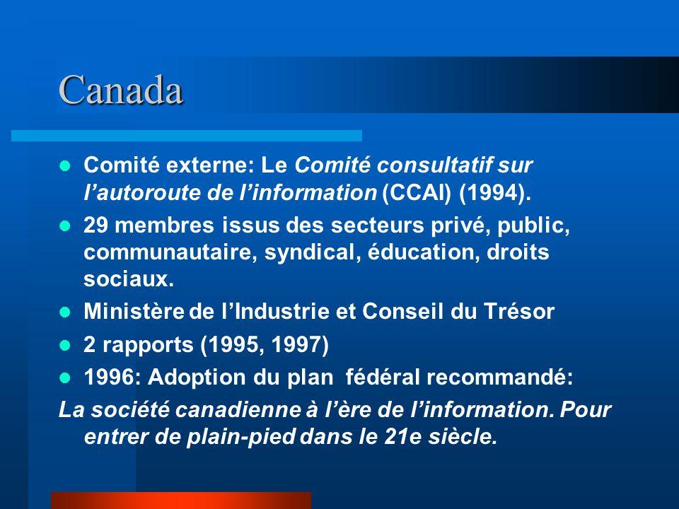 Canada Comité externe: Le Comité consultatif sur lautoroute de linformation (CCAI) (1994).