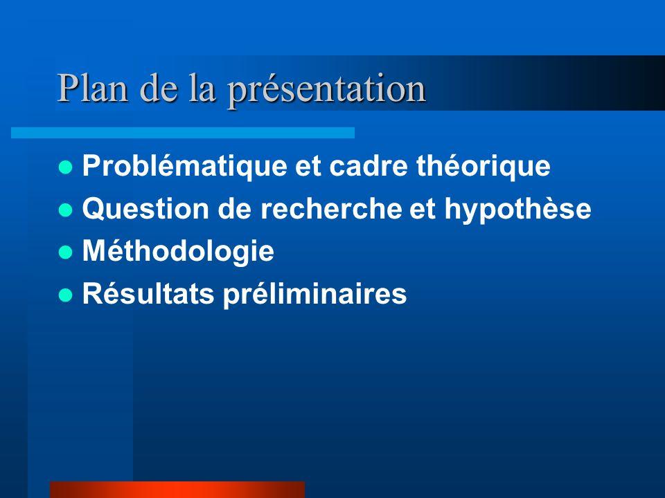 Plan de la présentation Problématique et cadre théorique Question de recherche et hypothèse Méthodologie Résultats préliminaires