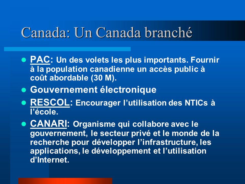 Canada: Un Canada branché PAC: Un des volets les plus importants.